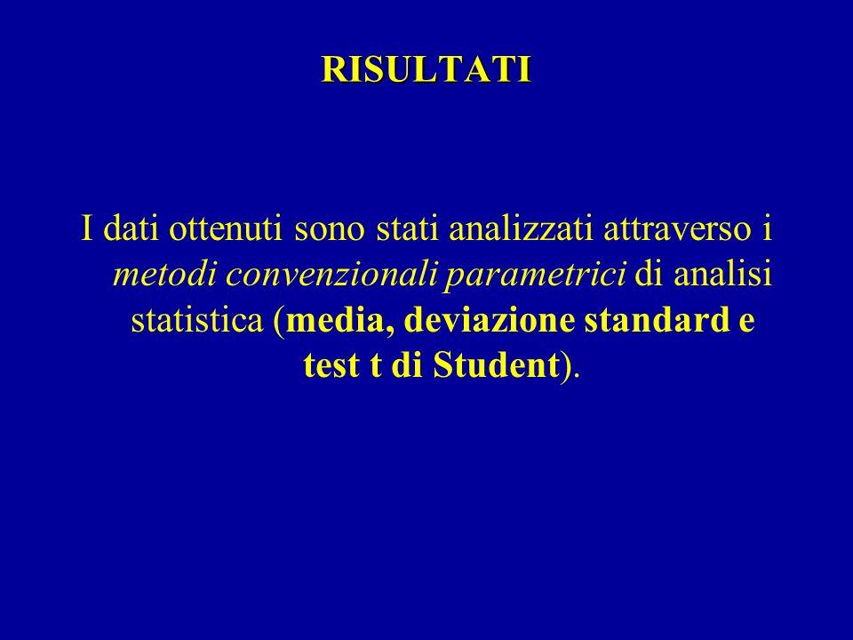RISULTATI I dati ottenuti sono stati analizzati attraverso i metodi convenzionali parametrici di analisi statistica (media, deviazione standard e test