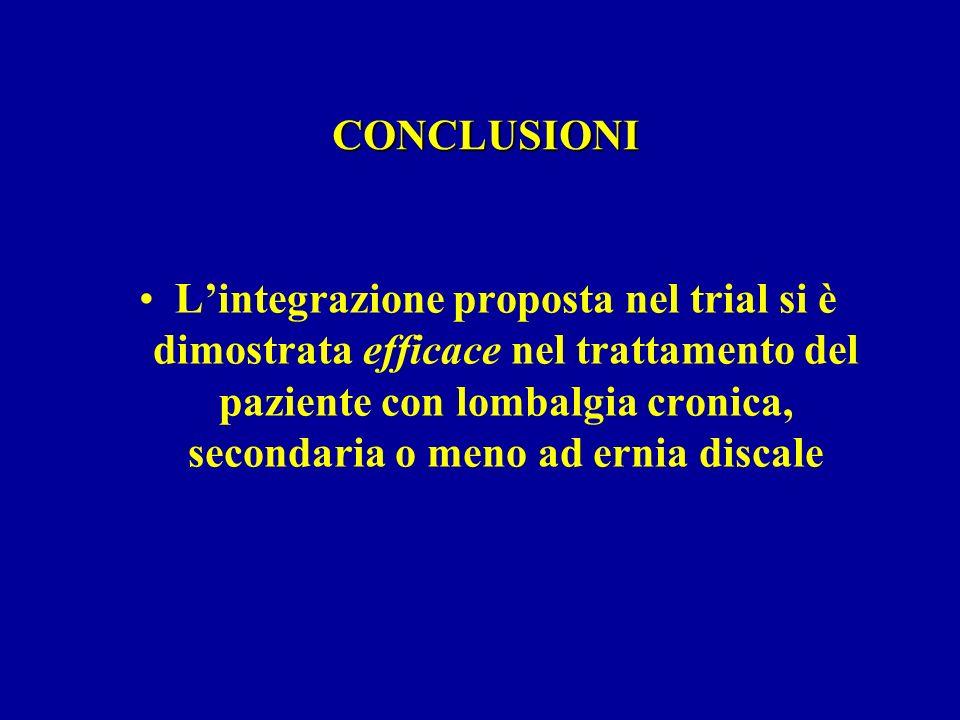 CONCLUSIONI Lintegrazione proposta nel trial si è dimostrata efficace nel trattamento del paziente con lombalgia cronica, secondaria o meno ad ernia d