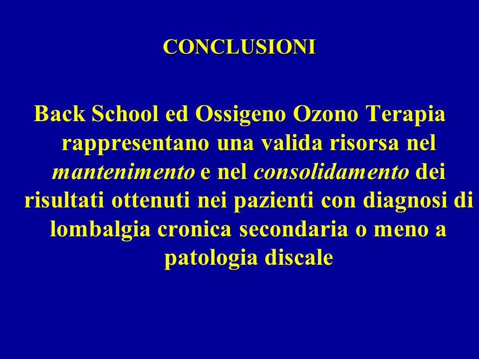CONCLUSIONI Back School ed Ossigeno Ozono Terapia rappresentano una valida risorsa nel mantenimento e nel consolidamento dei risultati ottenuti nei pa