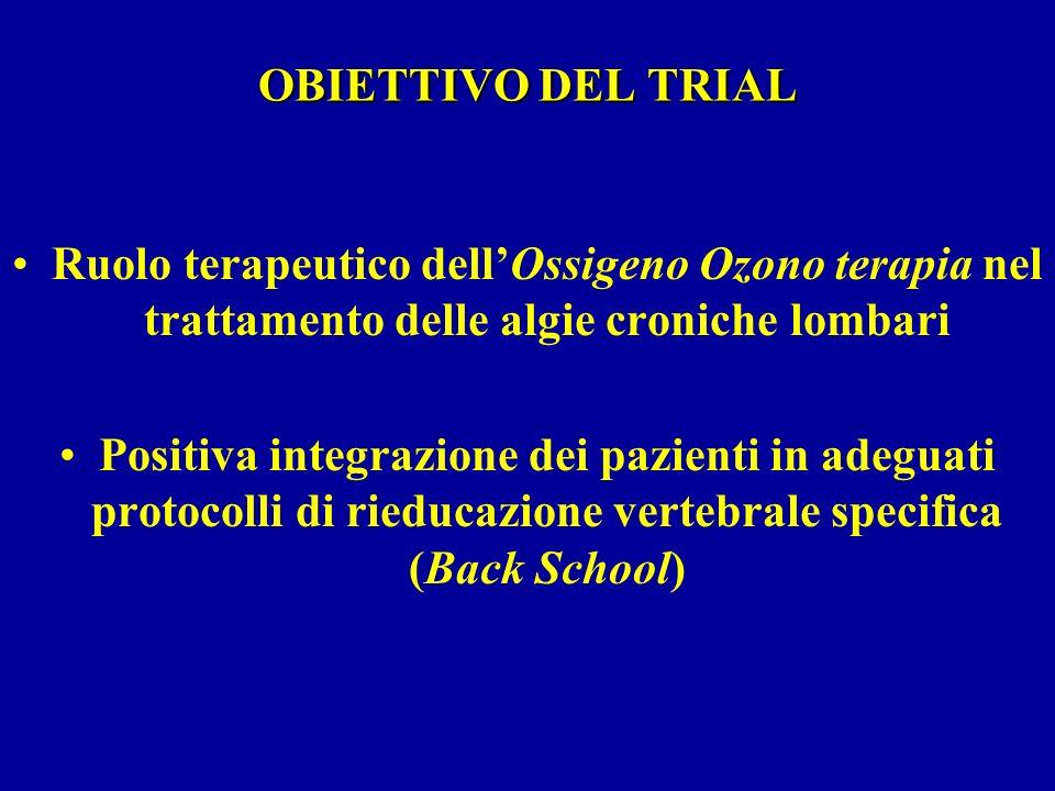 Ruolo terapeutico dellOssigeno Ozono terapia nel trattamento delle algie croniche lombari Positiva integrazione dei pazienti in adeguati protocolli di