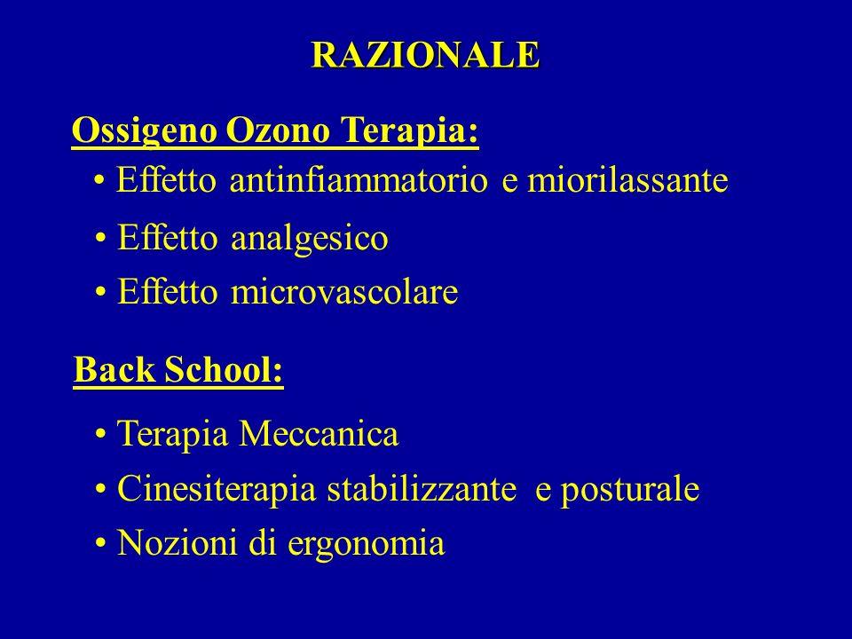 RAZIONALE Ossigeno Ozono Terapia: Effetto antinfiammatorio e miorilassante Effetto analgesico Effetto microvascolare Back School: Terapia Meccanica Ci