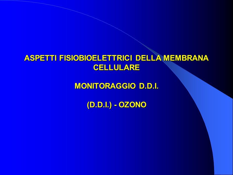 ASPETTI FISIOBIOELETTRICI DELLA MEMBRANA CELLULARE MONITORAGGIO D.D.I. (D.D.I.) - OZONO