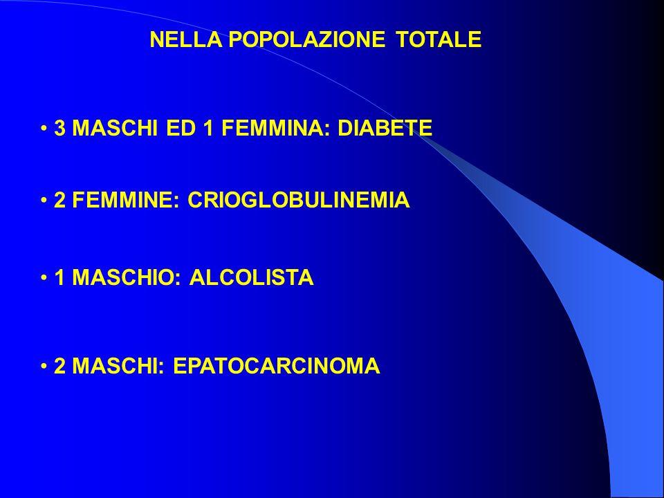 2 MASCHI: EPATOCARCINOMA NELLA POPOLAZIONE TOTALE 3 MASCHI ED 1 FEMMINA: DIABETE 2 FEMMINE: CRIOGLOBULINEMIA 1 MASCHIO: ALCOLISTA