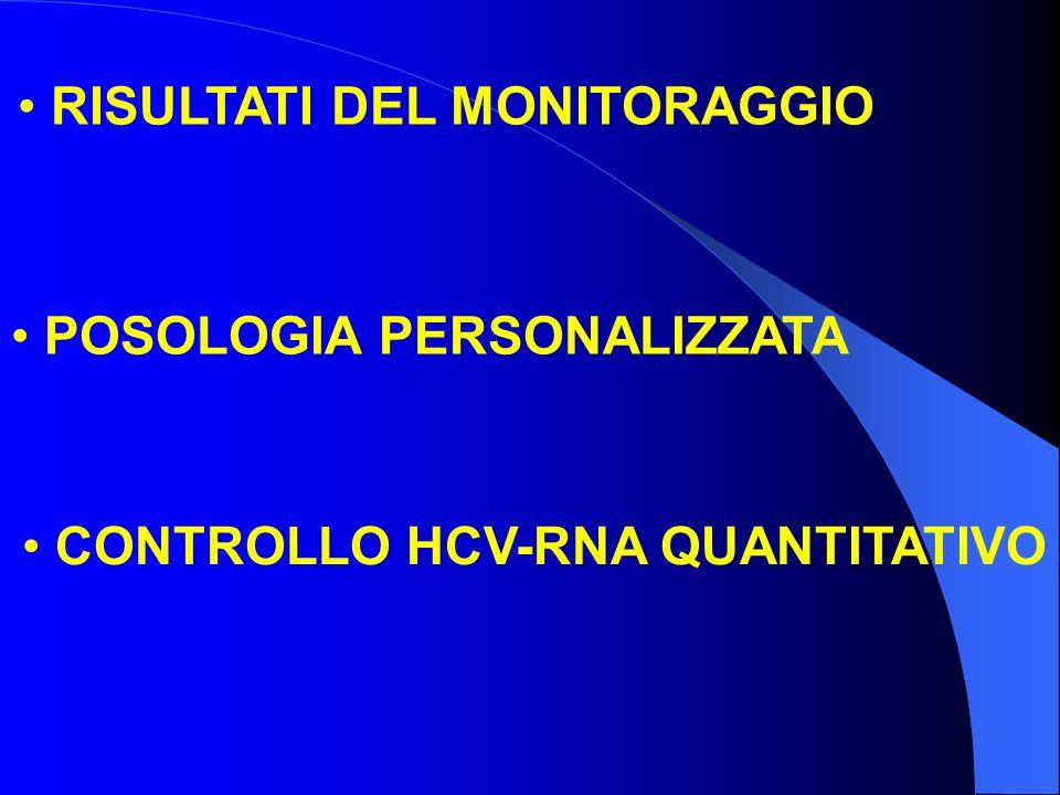 CONTROLLO HCV-RNA QUANTITATIVO RISULTATI DEL MONITORAGGIO POSOLOGIA PERSONALIZZATA