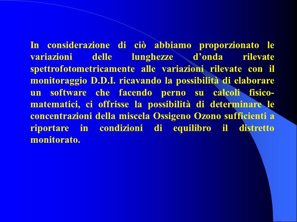 In considerazione di ciò abbiamo proporzionato le variazioni delle lunghezze donda rilevate spettrofotometricamente alle variazioni rilevate con il monitoraggio D.D.I.
