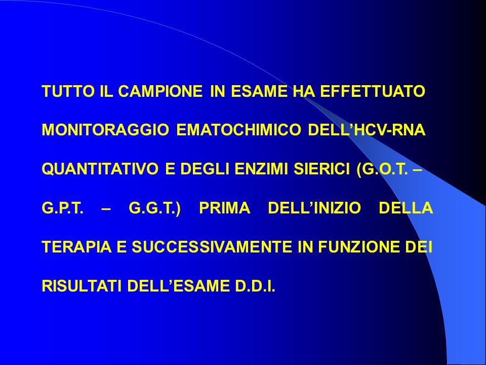 TUTTO IL CAMPIONE IN ESAME HA EFFETTUATO MONITORAGGIO EMATOCHIMICO DELLHCV-RNA QUANTITATIVO E DEGLI ENZIMI SIERICI (G.O.T.