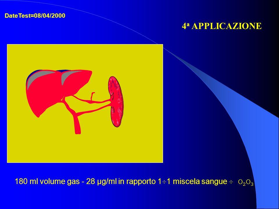 DateTest=08/04/2000 4 a APPLICAZIONE 180 ml volume gas - 28 µg/ml in rapporto 1 ÷ 1 miscela sangue ÷ O 2 O 3