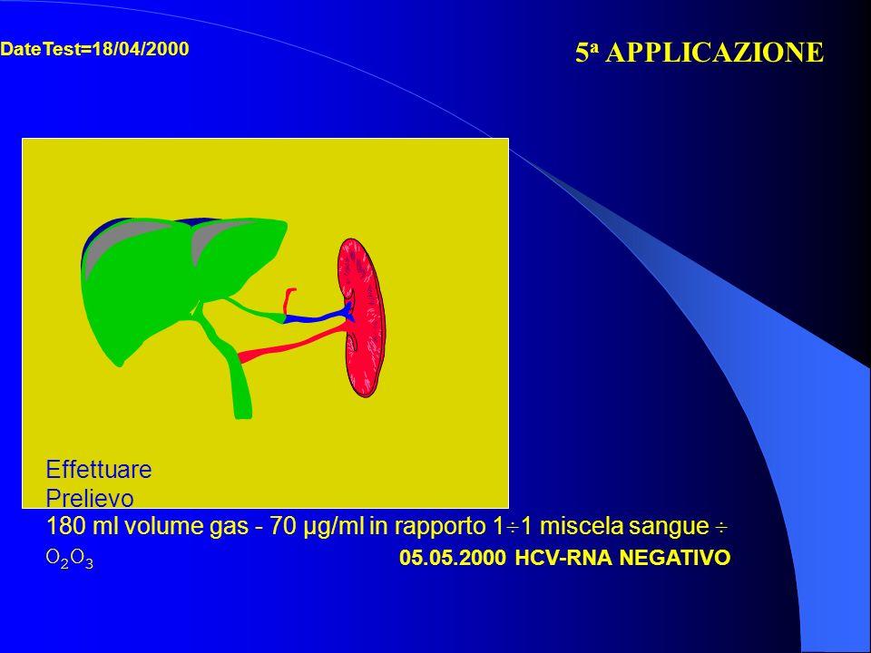 DateTest=18/04/2000 05.05.2000 HCV-RNA NEGATIVO 5 a APPLICAZIONE 180 ml volume gas - 70 µg/ml in rapporto 1 ÷ 1 miscela sangue ÷ O 2 O 3 Effettuare Prelievo