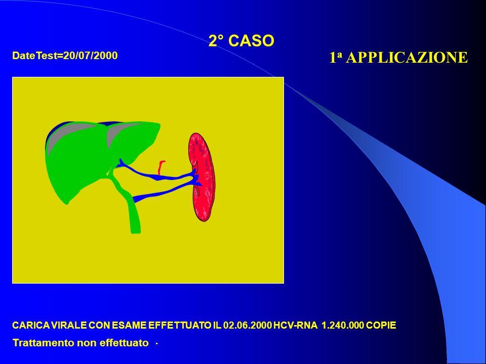2° CASO DateTest=20/07/2000 CARICA VIRALE CON ESAME EFFETTUATO IL 02.06.2000 HCV-RNA 1.240.000 COPIE Trattamento non effettuato.
