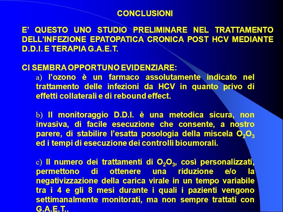 a) lozono è un farmaco assolutamente indicato nel trattamento delle infezioni da HCV in quanto privo di effetti collaterali e di rebound effect.