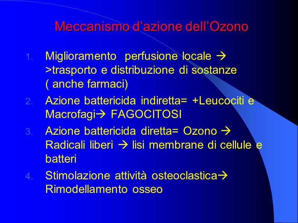 Meccanismo dazione dellOzono 1. Miglioramento perfusione locale >trasporto e distribuzione di sostanze ( anche farmaci) 2. Azione battericida indirett