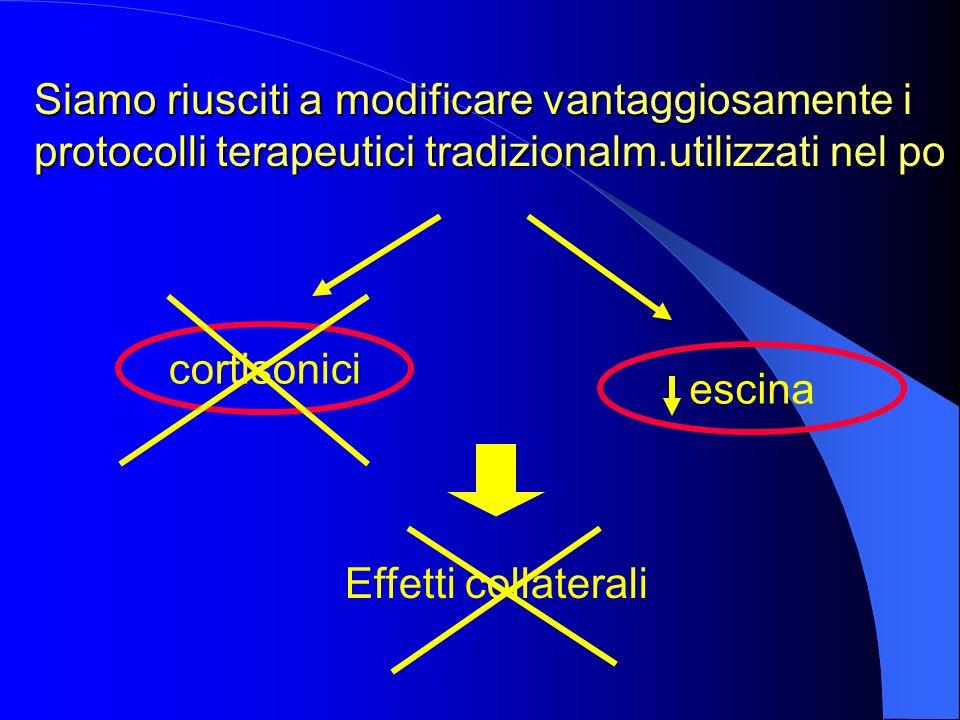 Siamo riusciti a modificare vantaggiosamente i protocolli terapeutici tradizionalm.utilizzati nel po cortisonici escina Effetti collaterali