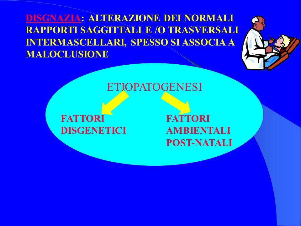 DISGNAZIA: ALTERAZIONE DEI NORMALI RAPPORTI SAGGITTALI E /O TRASVERSALI INTERMASCELLARI, SPESSO SI ASSOCIA A MALOCLUSIONE ETIOPATOGENESI FATTORI DISGE
