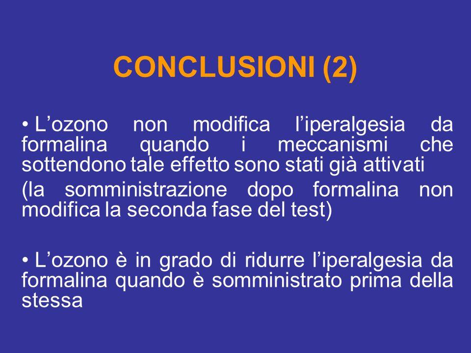 CONCLUSIONI (2) Lozono non modifica liperalgesia da formalina quando i meccanismi che sottendono tale effetto sono stati già attivati (la somministraz