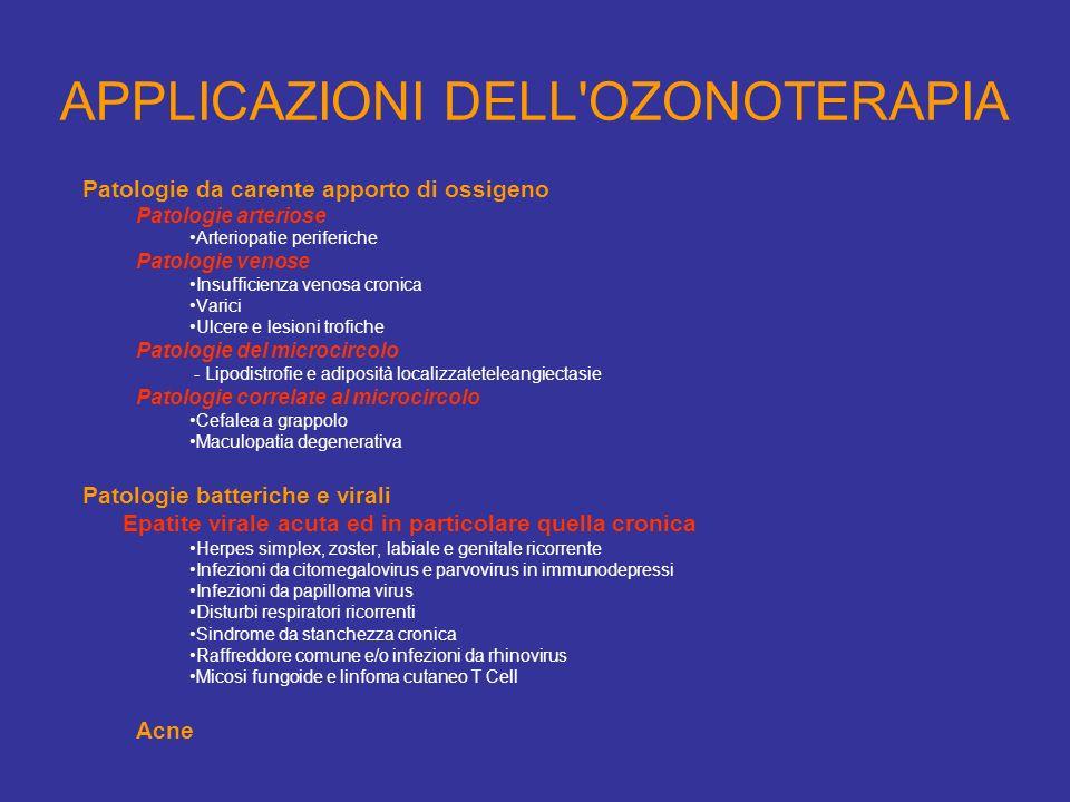 APPLICAZIONI DELL OZONOTERAPIA Patologie dolorose Lombosciatalgie 1.Ernie e protrusioni distali 2.Osteocondriti 3.Periartriti 4.Artrosi Immunopatie Malattie autoimmuni 1.