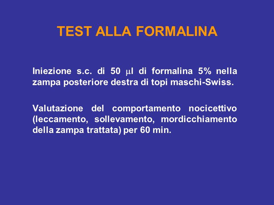 TEST ALLA FORMALINA Iniezione s.c. di 50 l di formalina 5% nella zampa posteriore destra di topi maschi-Swiss. Valutazione del comportamento nocicetti