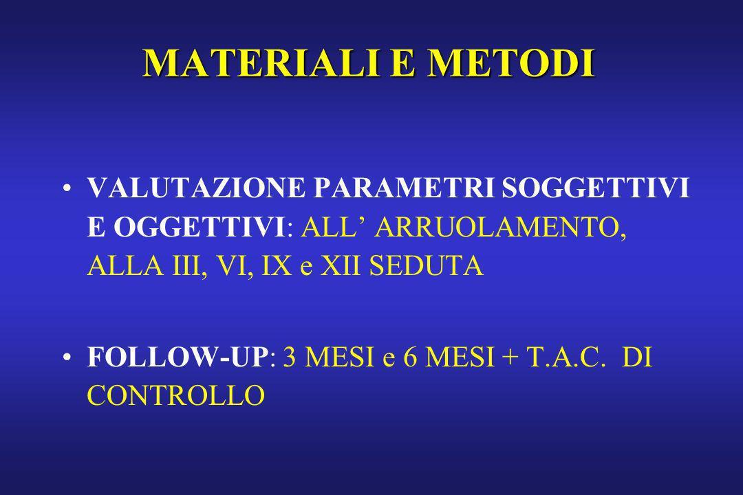 MATERIALI E METODI (PROTOCOLLO S.I.O.O.T. 933902) 12 INFILTRAZIONI PARAVERTEBRALI BILATERALI CON 15 cc. DI UNA MISCELA di O 2 -O 3 (20 mcg./ml. di OZO