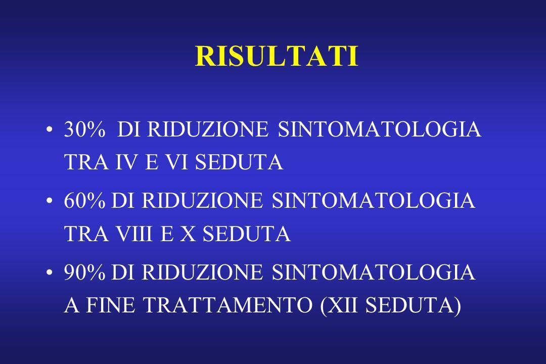 AZIENDA OSPEDALIERA ISTITUTI CLINICI DI PERFEZIONAMENTO Sede di Via Bignami, 1 - 20126 MILANO Tel.: 5799.1 AMBULATORIO PATOLOGIA RACHIDE OSSIGENO-OZON