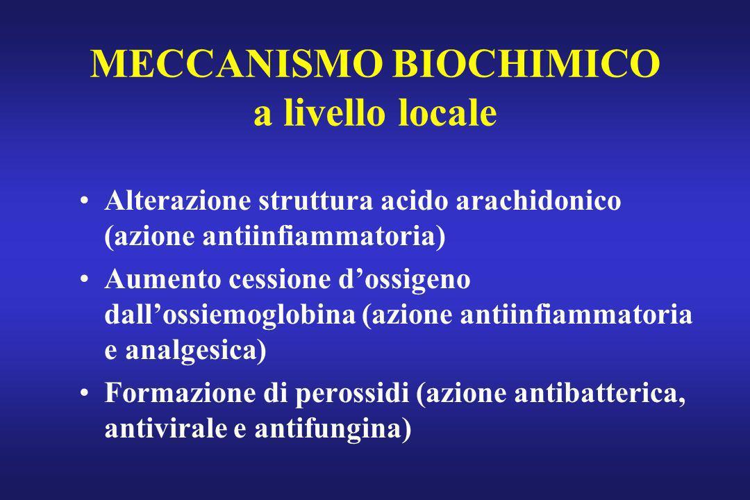 MECCANISMO BIOCHIMICO a livello del nucleo polposo LEGAME DELL O 3 CON L H 2 O DEL NUCLEO POLPOSO legata ai G.A.G.s. INNESCO CASCATA Reactive Oxygen S