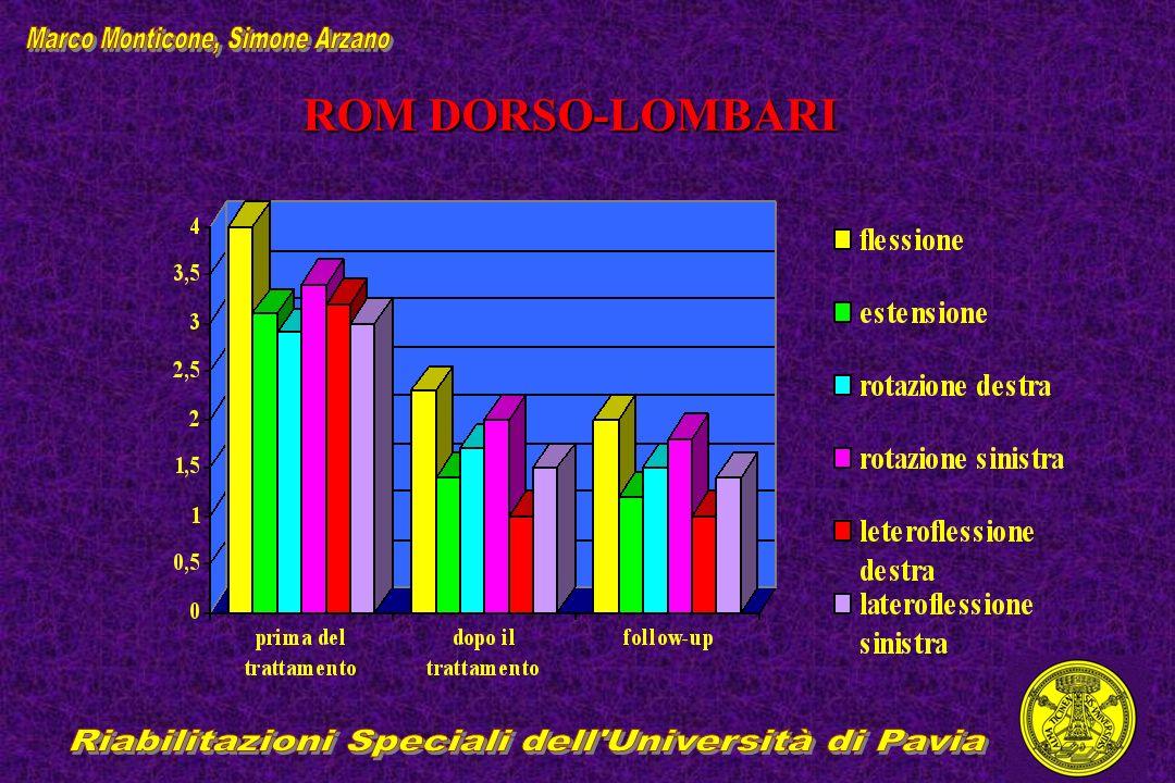 ROM DORSO-LOMBARI