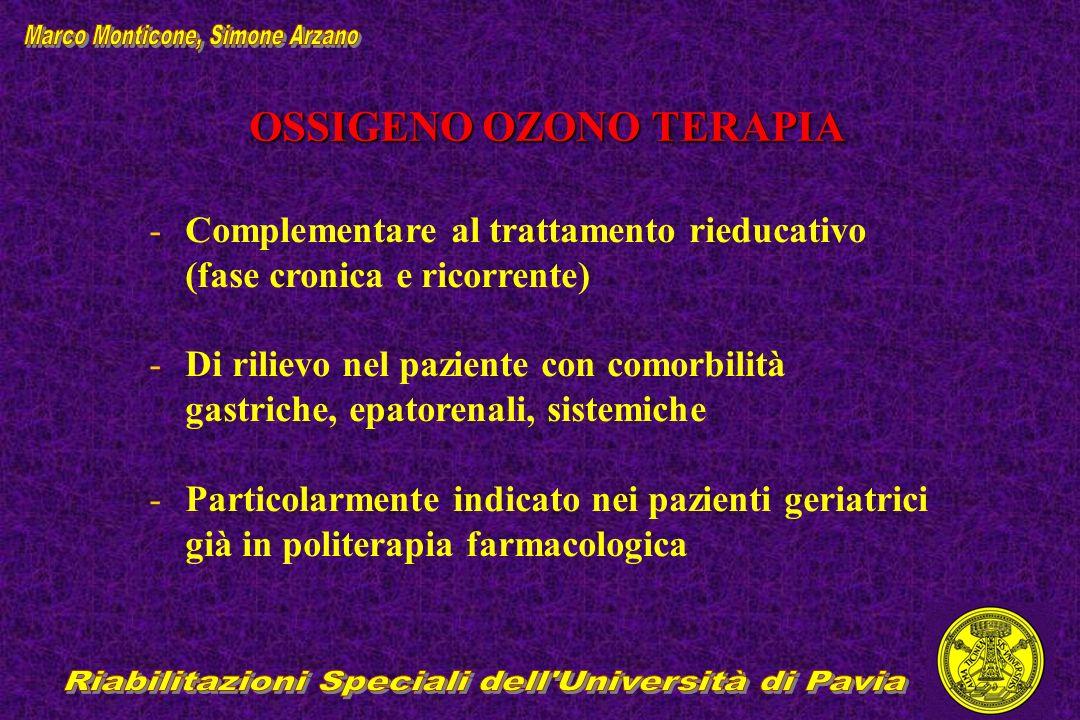 OSSIGENO OZONO TERAPIA -Complementare al trattamento rieducativo (fase cronica e ricorrente) -Di rilievo nel paziente con comorbilità gastriche, epato