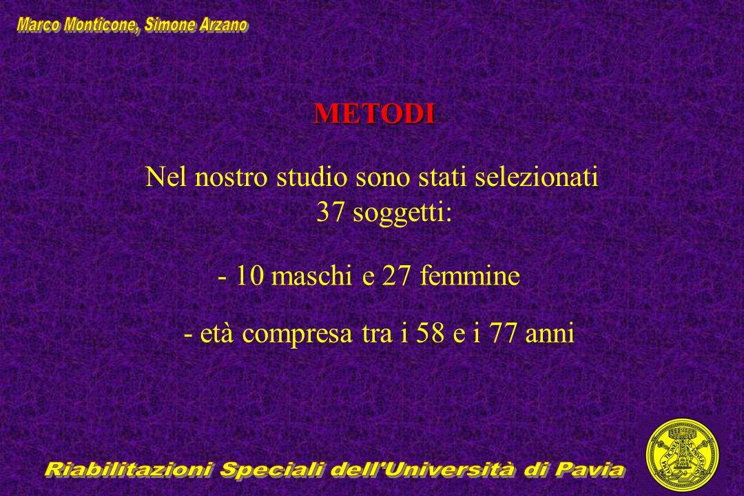 METODI Nel nostro studio sono stati selezionati 37 soggetti: - 10 maschi e 27 femmine - età compresa tra i 58 e i 77 anni