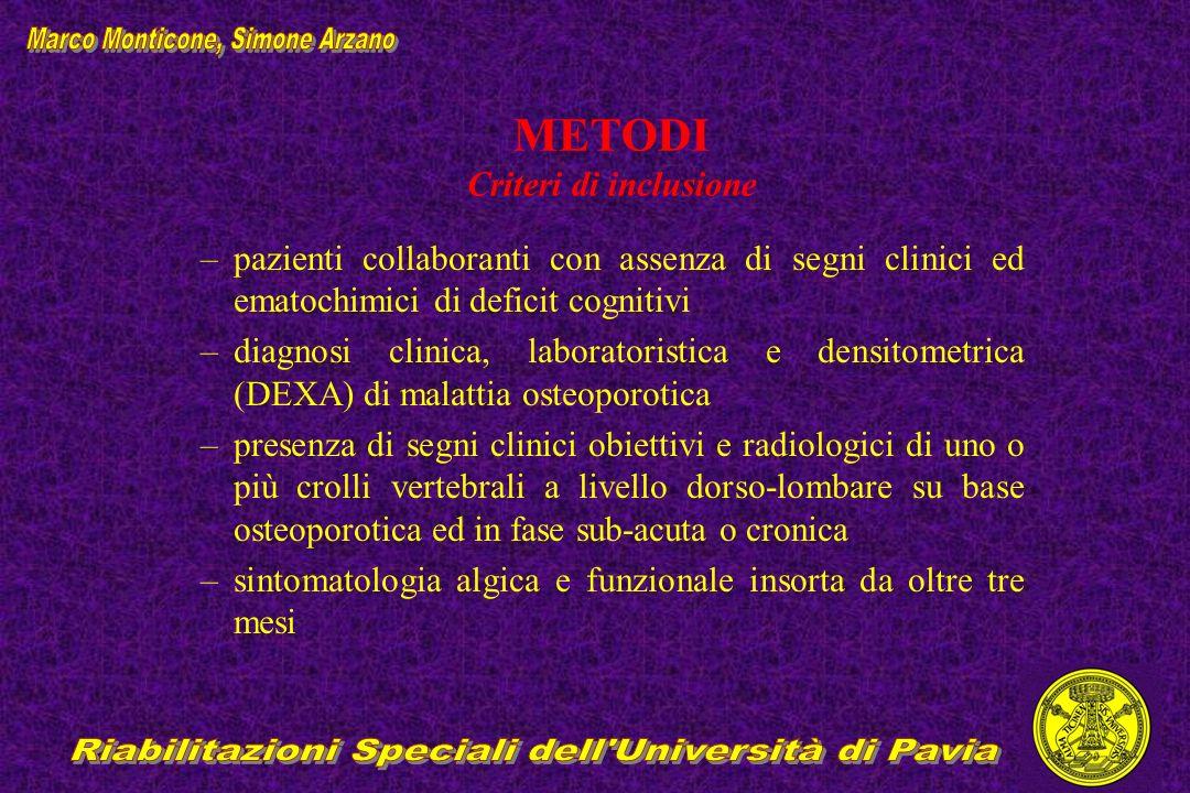 METODI Criteri di inclusione –pazienti collaboranti con assenza di segni clinici ed ematochimici di deficit cognitivi –diagnosi clinica, laboratoristi