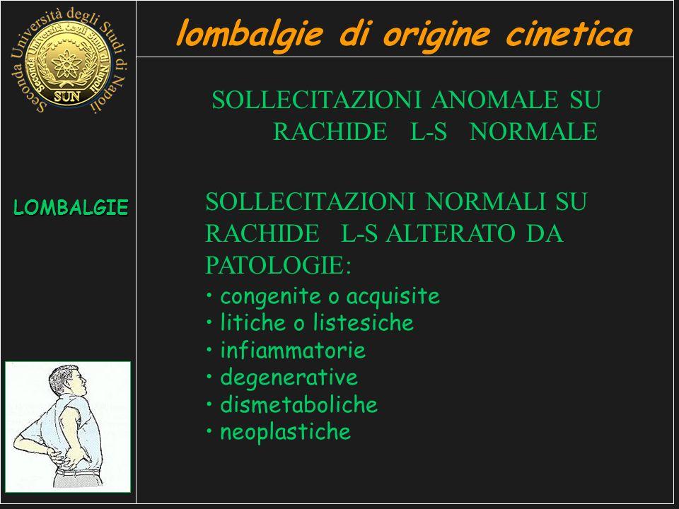 SOLLECITAZIONI ANOMALE SU RACHIDE L-S NORMALE LOMBALGIE lombalgie di origine cinetica SOLLECITAZIONI NORMALI SU RACHIDE L-S ALTERATO DA PATOLOGIE: congenite o acquisite litiche o listesiche infiammatorie degenerative dismetaboliche neoplastiche