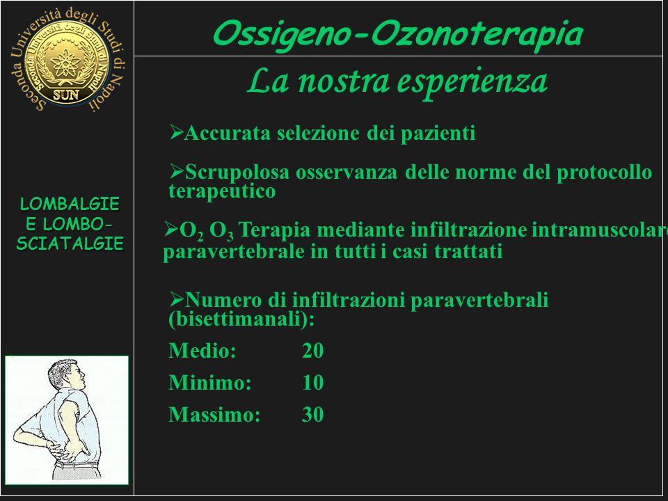 LOMBALGIE E LOMBO- SCIATALGIE Ossigeno-Ozonoterapia Accurata selezione dei pazienti Scrupolosa osservanza delle norme del protocollo terapeutico O 2 O 3 Terapia mediante infiltrazione intramuscolare paravertebrale in tutti i casi trattati La nostra esperienza Numero di infiltrazioni paravertebrali (bisettimanali): Medio:20 Minimo:10 Massimo:30