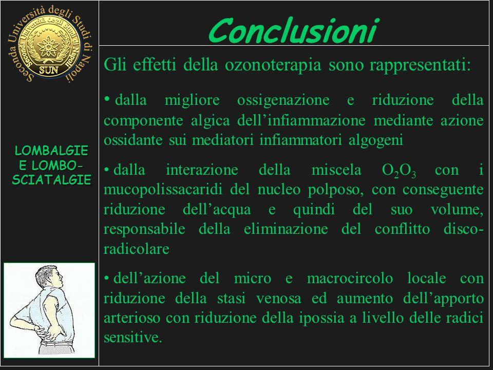 Conclusioni Gli effetti della ozonoterapia sono rappresentati: dalla migliore ossigenazione e riduzione della componente algica dellinfiammazione mediante azione ossidante sui mediatori infiammatori algogeni dalla interazione della miscela O 2 O 3 con i mucopolissacaridi del nucleo polposo, con conseguente riduzione dellacqua e quindi del suo volume, responsabile della eliminazione del conflitto disco- radicolare dellazione del micro e macrocircolo locale con riduzione della stasi venosa ed aumento dellapporto arterioso con riduzione della ipossia a livello delle radici sensitive.