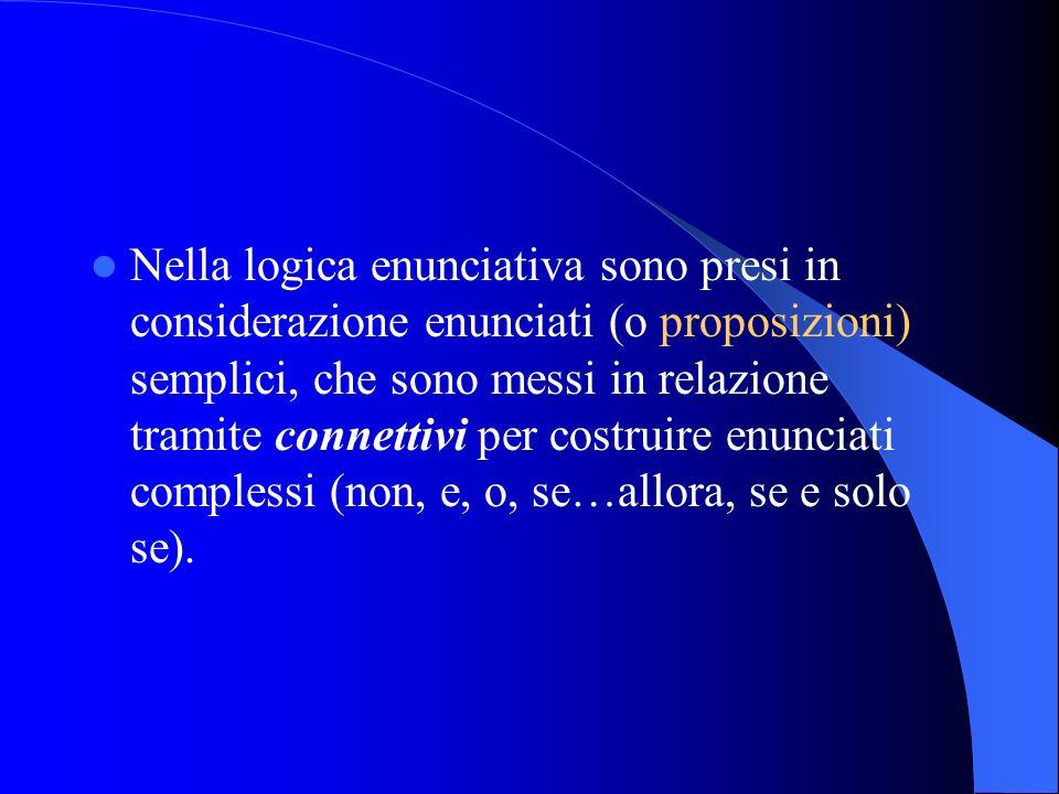 Nella logica enunciativa sono presi in considerazione enunciati (o proposizioni) semplici, che sono messi in relazione tramite connettivi per costruire enunciati complessi (non, e, o, se…allora, se e solo se).