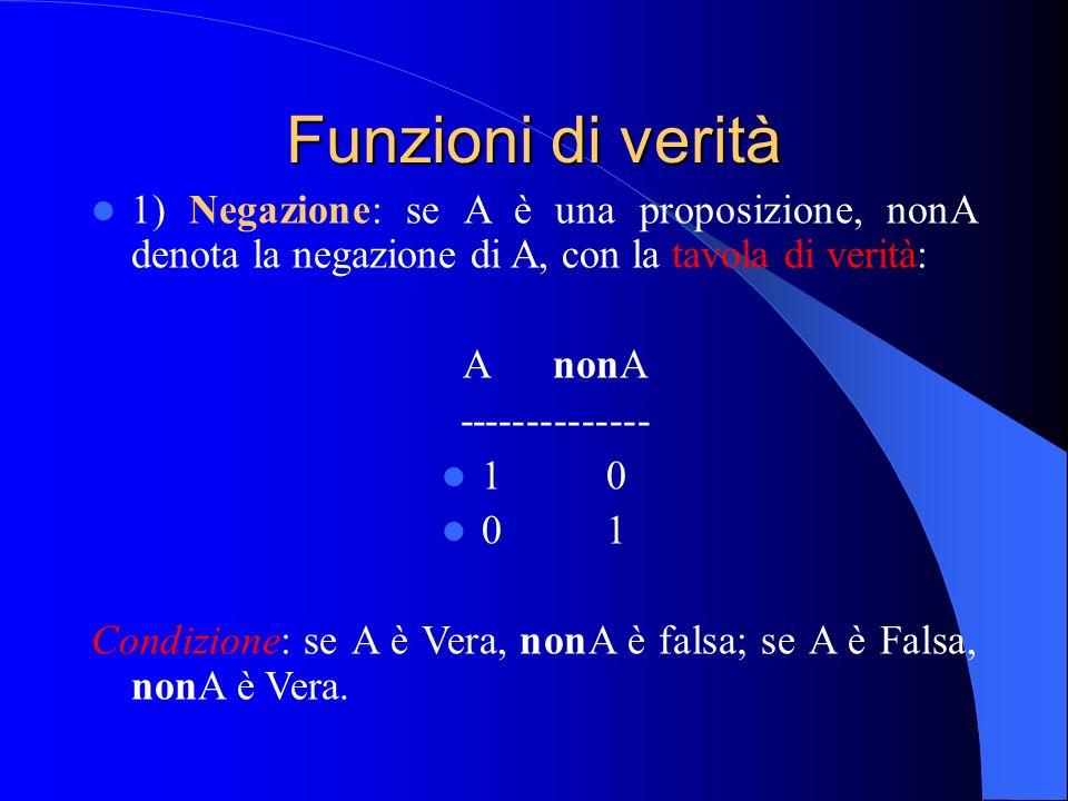 Funzioni di verità 1) Negazione: se A è una proposizione, nonA denota la negazione di A, con la tavola di verità: A nonA -------------- 1 0 0 1 Condizione: se A è Vera, nonA è falsa; se A è Falsa, nonA è Vera.