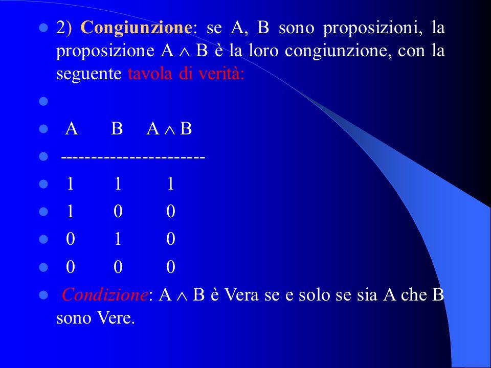 2) Congiunzione: se A, B sono proposizioni, la proposizione A B è la loro congiunzione, con la seguente tavola di verità: A B A B ----------------------- 1 1 1 1 0 0 0 1 0 0 0 0 Condizione: A B è Vera se e solo se sia A che B sono Vere.