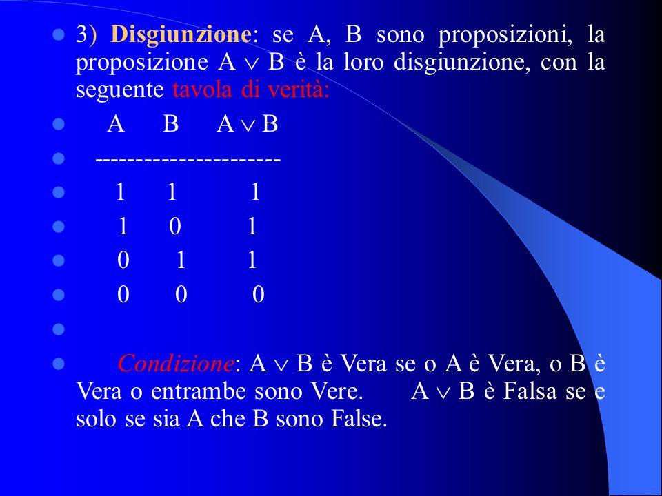 3) Disgiunzione: se A, B sono proposizioni, la proposizione A B è la loro disgiunzione, con la seguente tavola di verità: A B A B ---------------------- 1 1 1 1 0 1 0 1 1 0 0 0 Condizione: A B è Vera se o A è Vera, o B è Vera o entrambe sono Vere.