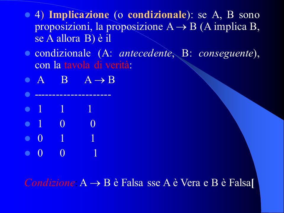 4) Implicazione (o condizionale): se A, B sono proposizioni, la proposizione A B (A implica B, se A allora B) è il condizionale (A: antecedente, B: conseguente), con la tavola di verità: A B A B --------------------- 1 1 1 1 0 0 0 1 1 0 0 1 Condizione: A B è Falsa sse A è Vera e B è Falsa[