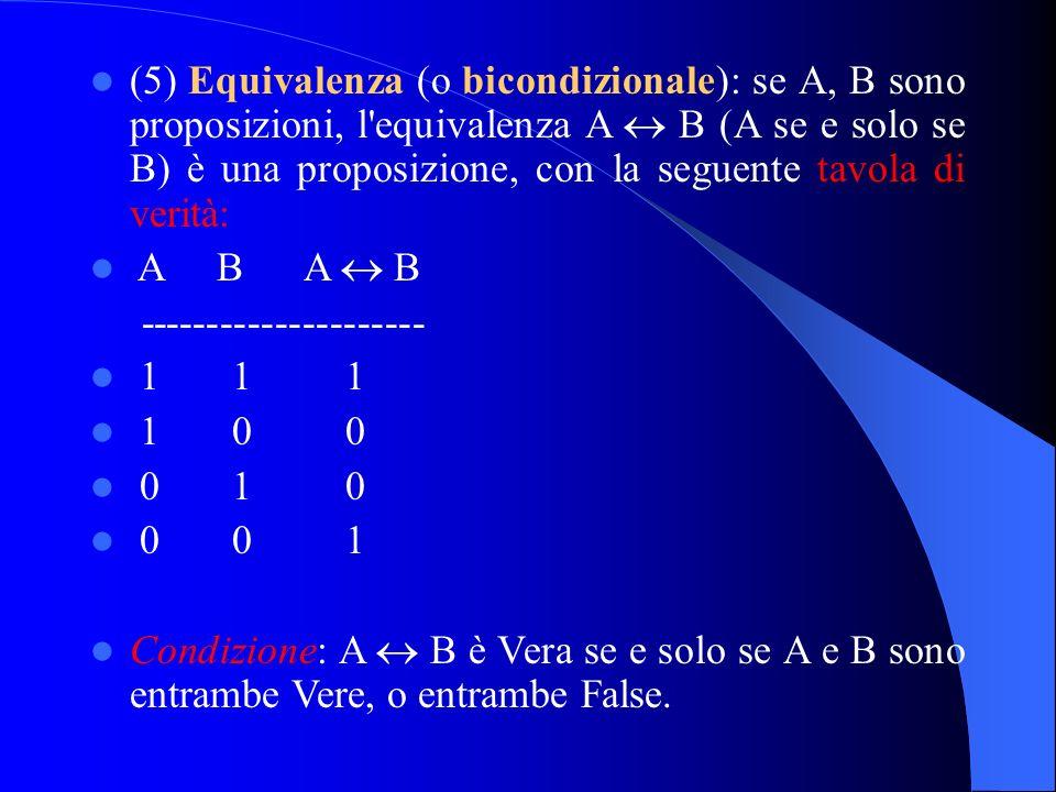 (5) Equivalenza (o bicondizionale): se A, B sono proposizioni, l equivalenza A B (A se e solo se B) è una proposizione, con la seguente tavola di verità: A B A B --------------------- 1 1 1 1 0 0 0 1 0 0 0 1 Condizione: A B è Vera se e solo se A e B sono entrambe Vere, o entrambe False.