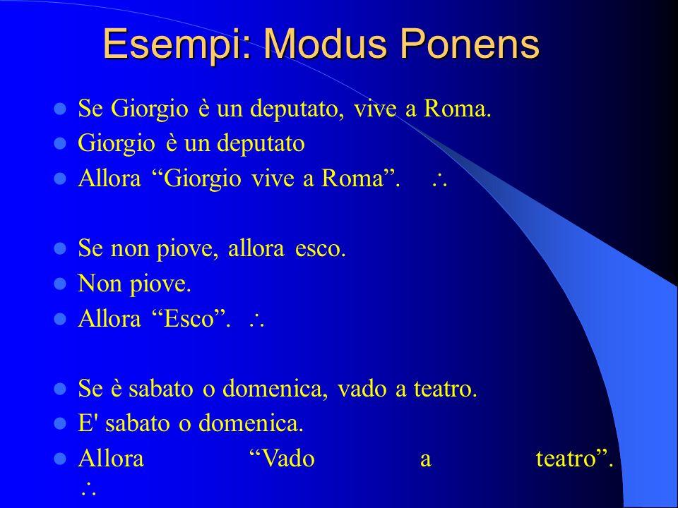 Esempi: Modus Ponens Se Giorgio è un deputato, vive a Roma.