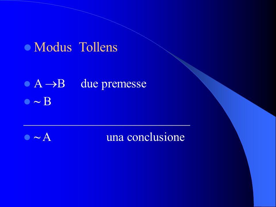 Modus Tollens A B due premesse ~ B ___________________________ ~ A una conclusione