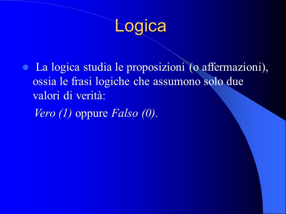 Logica La logica studia le proposizioni (o affermazioni), ossia le frasi logiche che assumono solo due valori di verità: Vero (1) oppure Falso (0).