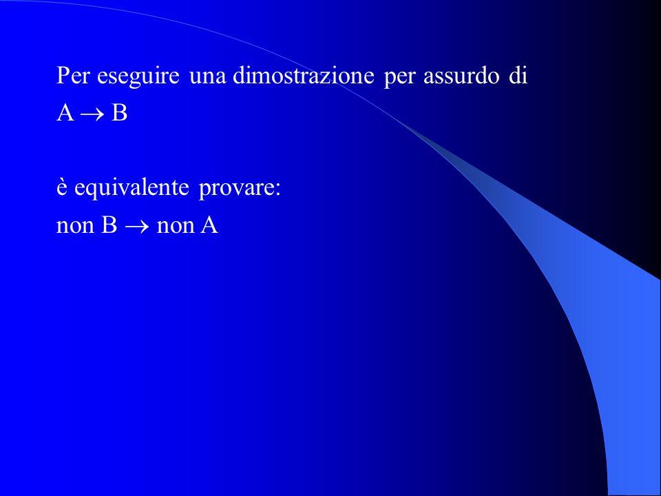 Per eseguire una dimostrazione per assurdo di A B è equivalente provare: non B non A