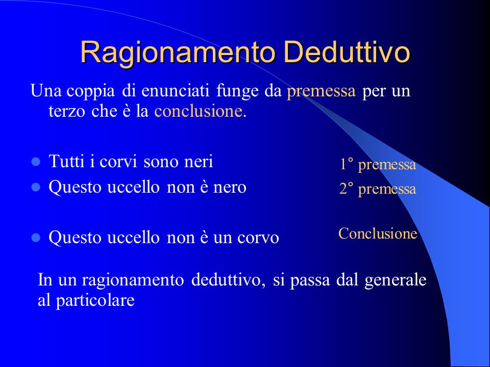 Ragionamento Deduttivo Una coppia di enunciati funge da premessa per un terzo che è la conclusione.