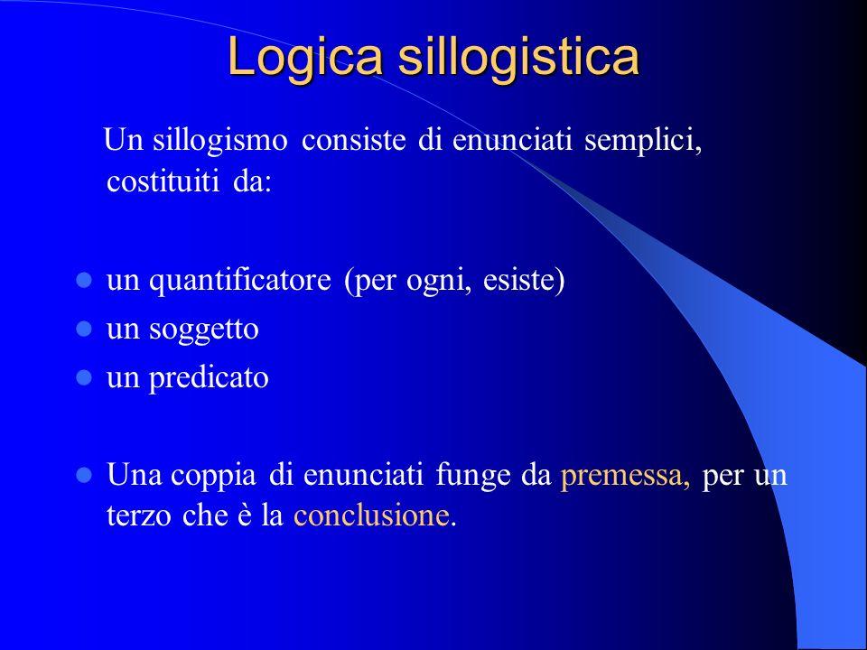 Logica sillogistica Un sillogismo consiste di enunciati semplici, costituiti da: un quantificatore (per ogni, esiste) un soggetto un predicato Una coppia di enunciati funge da premessa, per un terzo che è la conclusione.