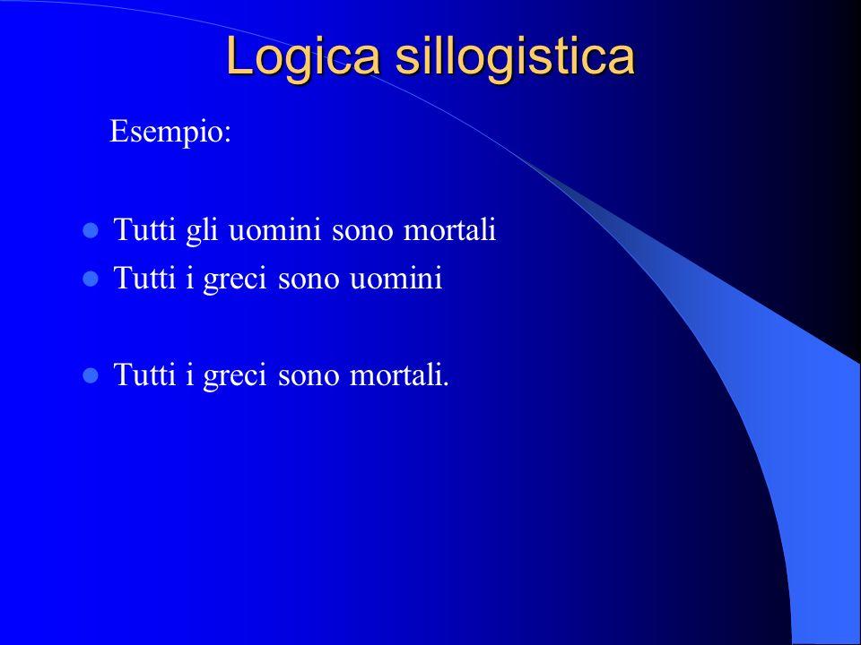 Logica sillogistica Esempio: Tutti gli uomini sono mortali Tutti i greci sono uomini Tutti i greci sono mortali.