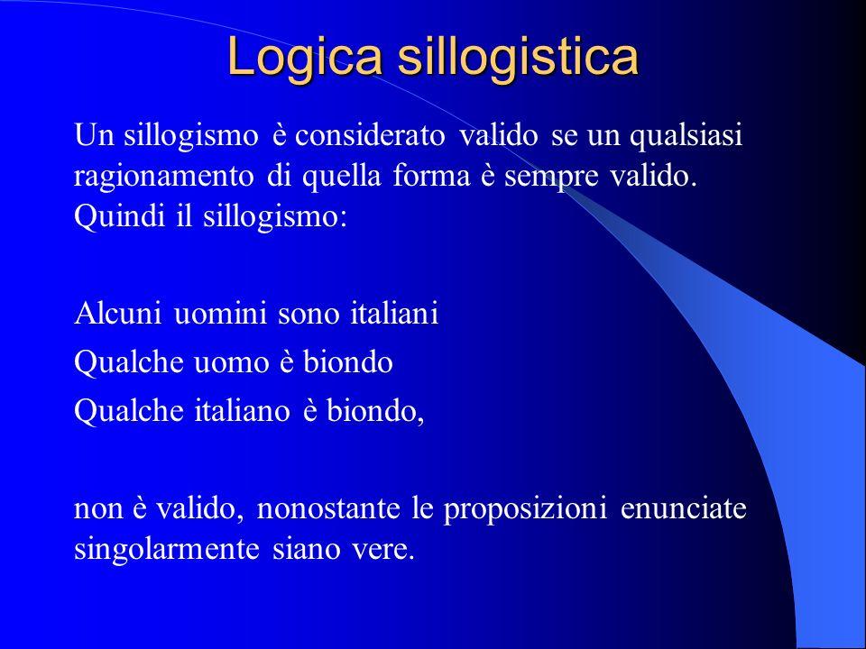 Logica sillogistica Un sillogismo è considerato valido se un qualsiasi ragionamento di quella forma è sempre valido.