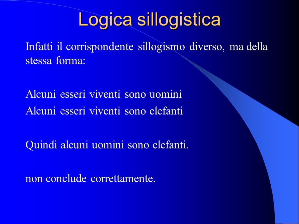 Logica sillogistica Infatti il corrispondente sillogismo diverso, ma della stessa forma: Alcuni esseri viventi sono uomini Alcuni esseri viventi sono elefanti Quindi alcuni uomini sono elefanti.