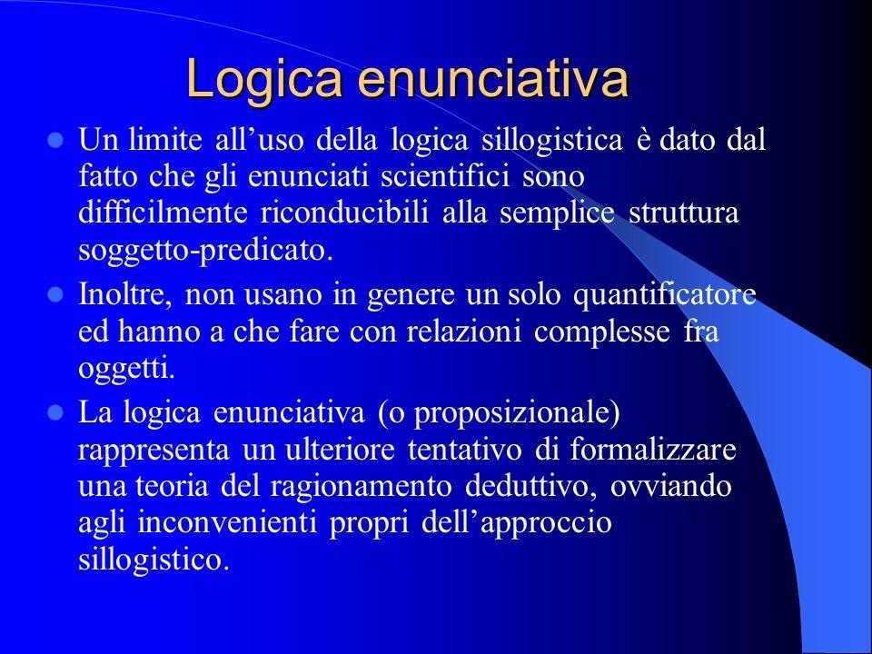 Logica enunciativa Un limite alluso della logica sillogistica è dato dal fatto che gli enunciati scientifici sono difficilmente riconducibili alla semplice struttura soggetto-predicato.