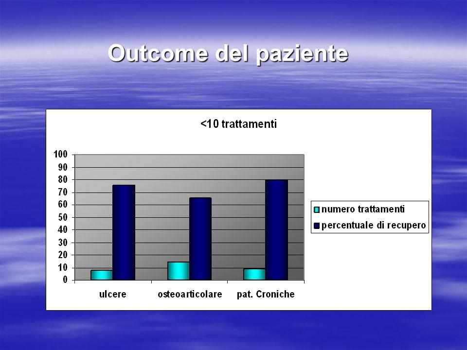 Seconda Università degli Studi di Napoli Facoltà di medicina e Chirurgia Master di II Liv.