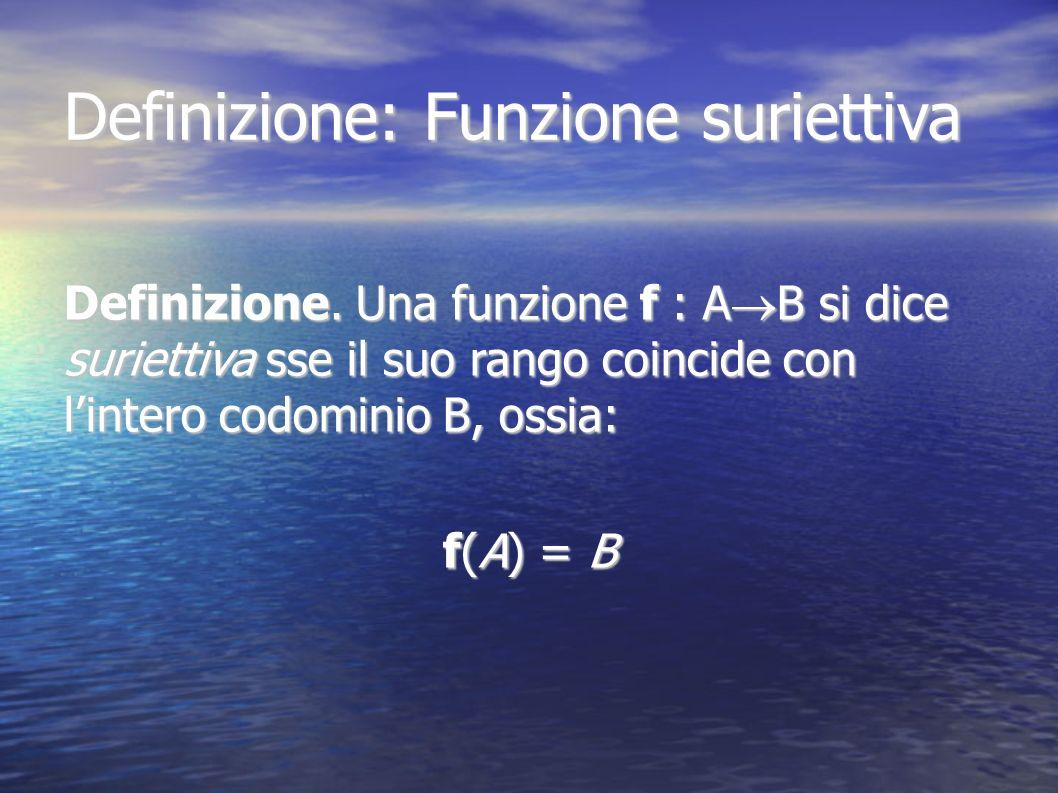 Definizione: Funzione suriettiva Definizione. Una funzione f : A B si dice suriettiva sse il suo rango coincide con lintero codominio B, ossia: f(A) =