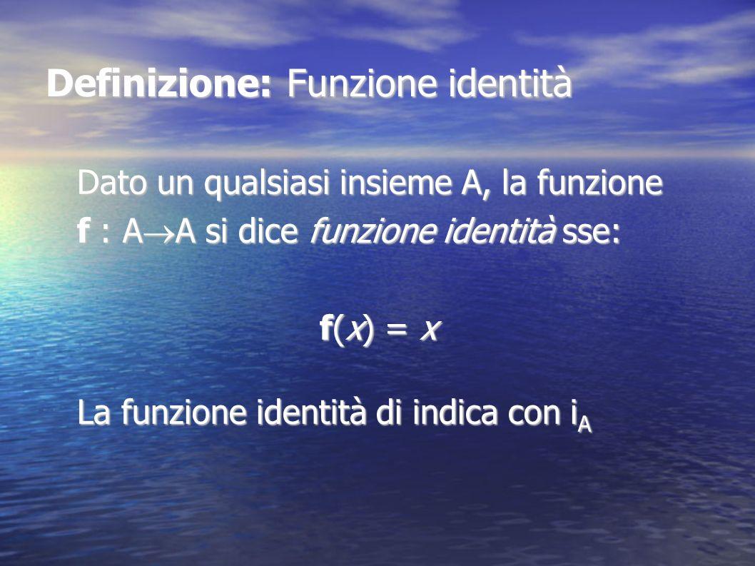 Definizione: Funzione identità Dato un qualsiasi insieme A, la funzione Dato un qualsiasi insieme A, la funzione f : A A si dice funzione identità sse