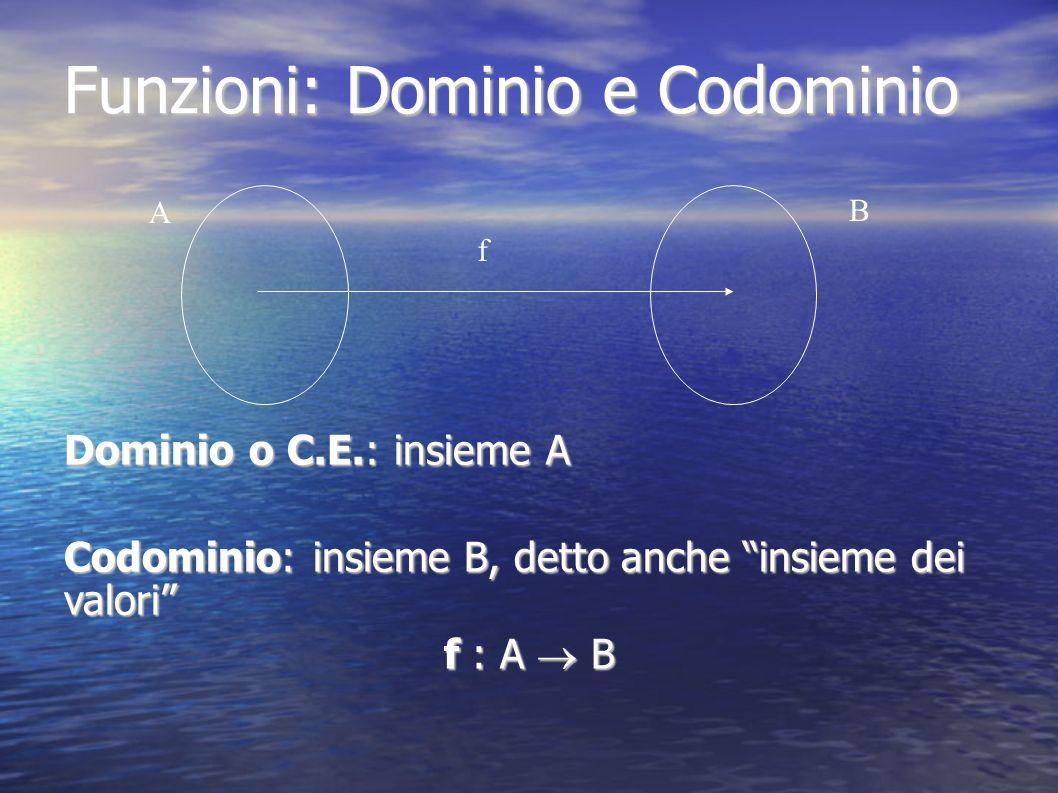 Funzioni: Dominio e Codominio Dominio o C.E.: insieme A Codominio: insieme B, detto anche insieme dei valori f : A B A B f